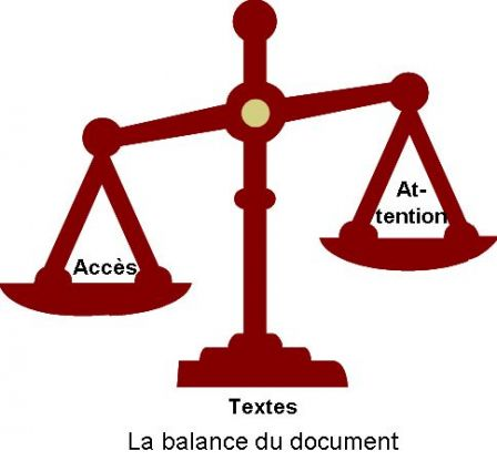 Balance-du-document.jpg