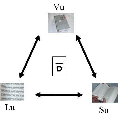 3-dimensions-document.jpg